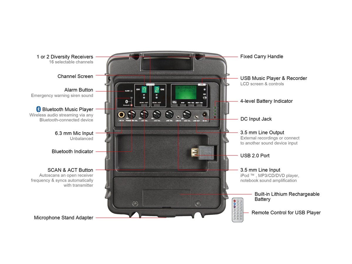 60-Watt Portable Wireless PA System, Frequency Band: 5A, 506-530 MHz