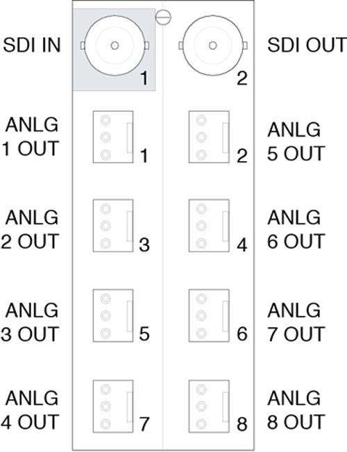 3G/HD/SD 8 channel AES/EBU De-Embedder with Rear Module