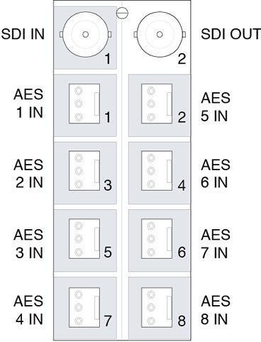 SDI 8 channel AES/EBU Multiplexer with WESC/BNC Rear Module