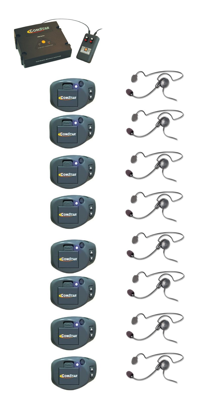 XT Plus Com-Center with Interface, (8) ComPak Beltpacks & (8) Cyber Headsets