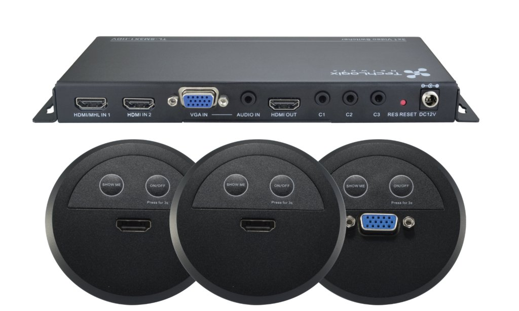 Share-Me Kit: Switcher + (2) HDMI & (1) VGA Control Insert