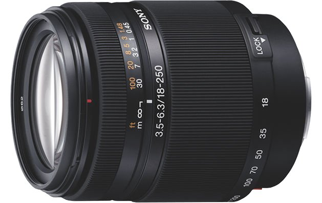 18mm-250mm Zoom Lens