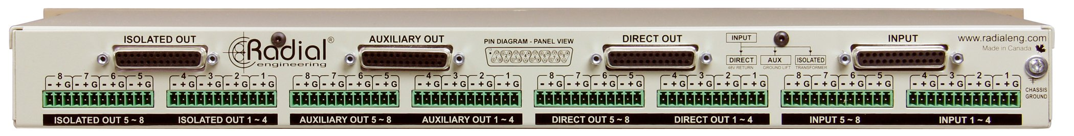 8 Channel Line Level Signal Splitter and Isolator