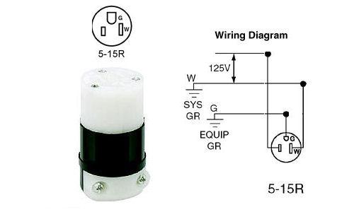 Altman 52-5269C Female NEMA 5-15R Edison Connector | Full Comp on