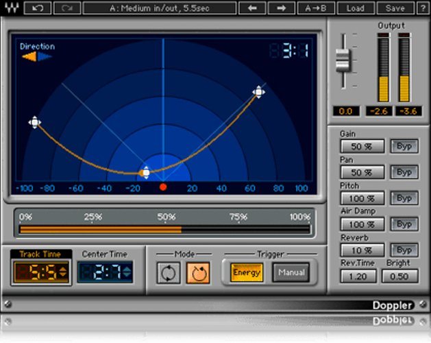 Waves Doppler Sound and Movement Effect Plug-in (Download) | Full Compass
