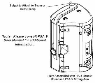Handle Mounting Kit