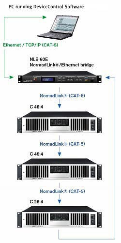 NomadLink Network Bridge
