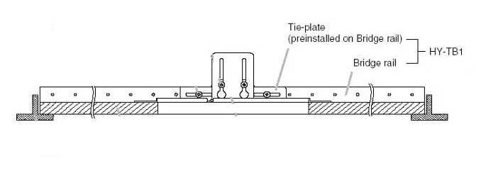 Speaker Tile Bridge Rails
