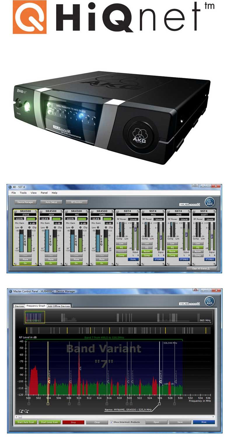 HiQ Net Ethernet Interface, Supports AKG SST 4 (IVM 4) and SR 4000/4500 (WMS 4000/4500)