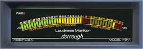 Analog Loudness Meter