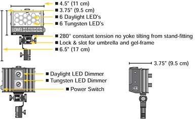 Lowel Blender Light w/ Panasoic sled