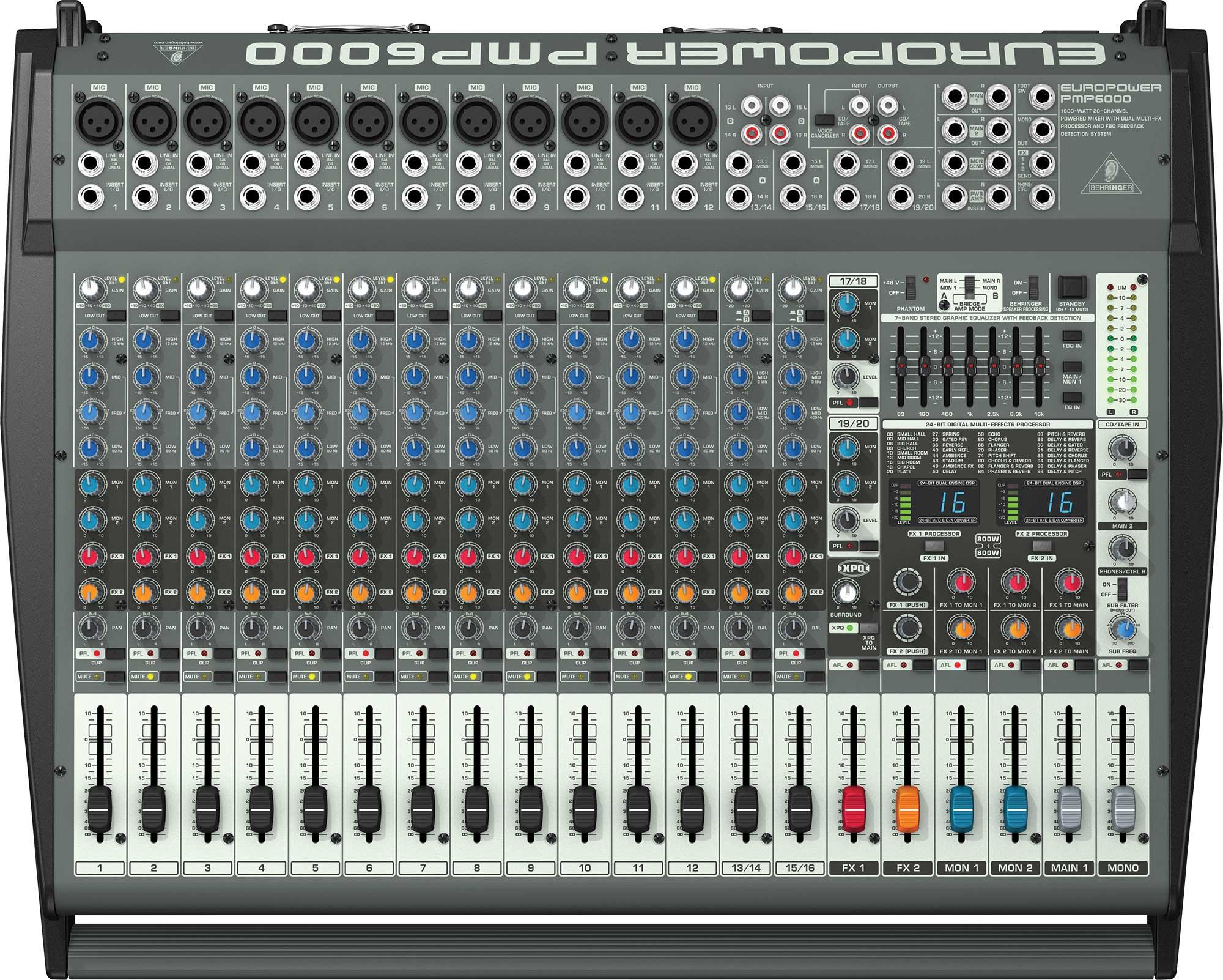 Power Mixer, 20 Channel (12 Mono + 4 Stereo), 2 x 800W Stereo or Dual Mono, 1600W Bridged Mono