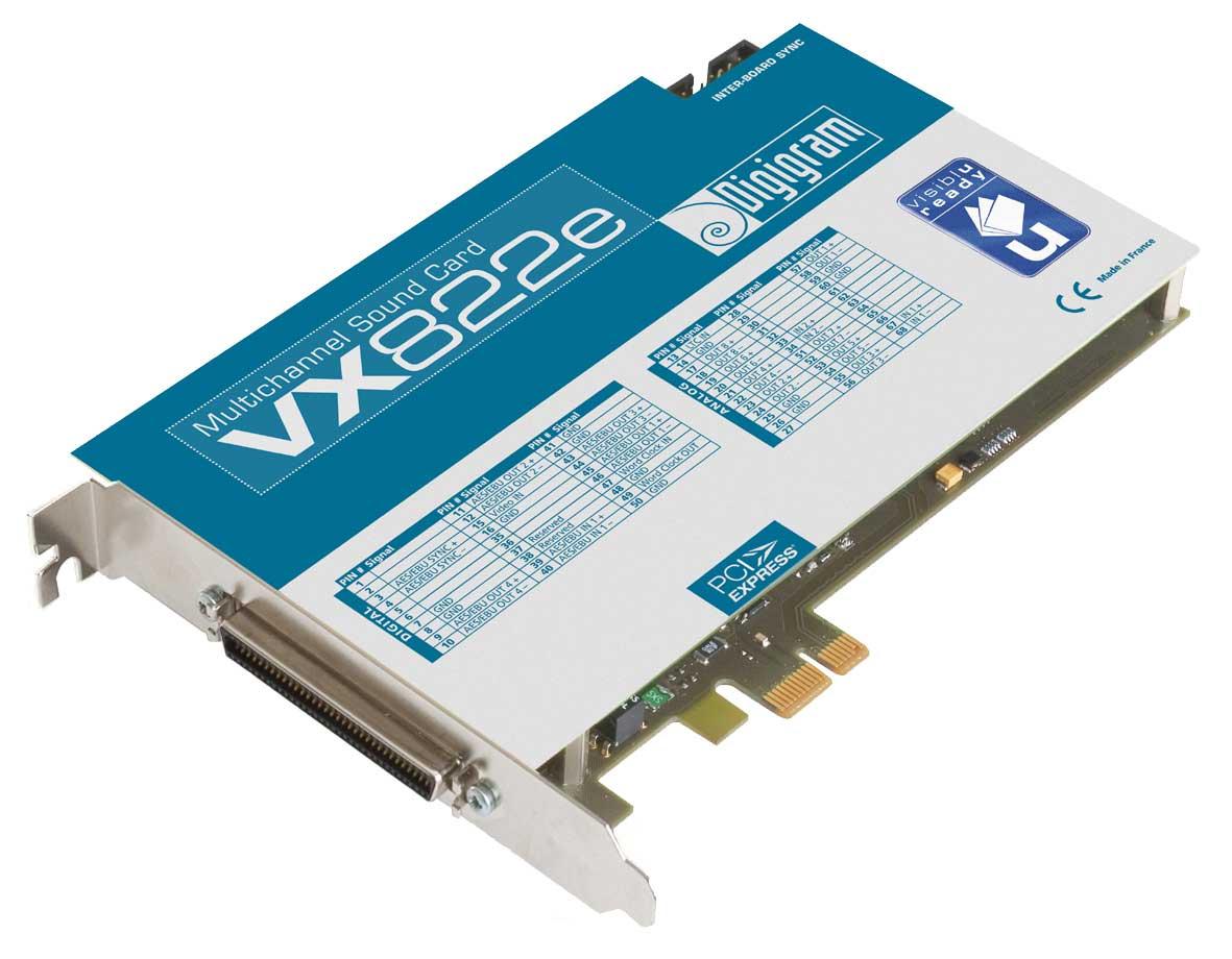 PCIe Sound Card with 2/8 Analog I/O and 2/8 Digital I/O, 24-bit/192kHz