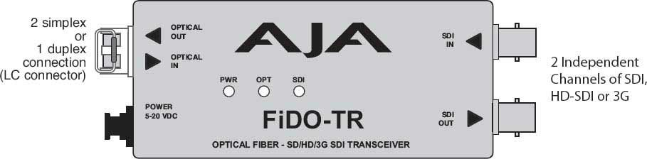 LC Optical Fiber to SD/HD/3G-SDI Transceiver with Power Supply