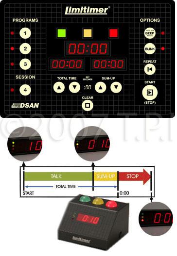 Speech Presentation TimeKeeper