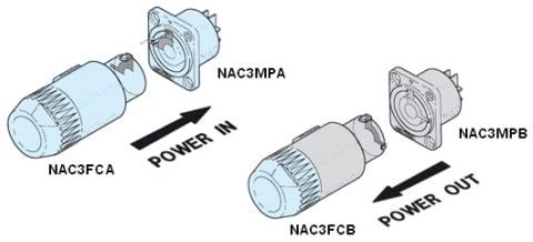 Neutrik NAC3MM-1  NAC3FCA to NAC3FCB Cable Coupler NAC3MM-1