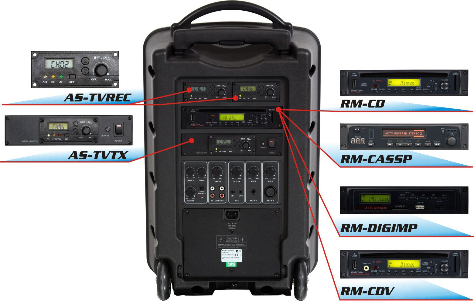 Any Spot Traveler 10, Portbale PA System w/ Audio Link, 2 recs, 2 mics