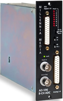 8-Channel Analog-Digital Converter