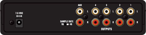 Interface for Serato Scratch Live
