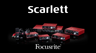 Focusrite Second Generation Scarlett Range Introduction
